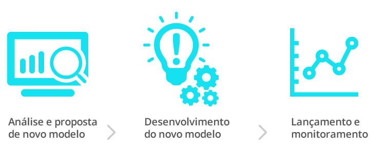 nbz-portfolio-devices-alo-alo-bahia-infografico